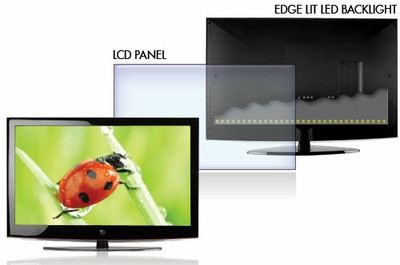 Tweeter charlotte - Which is better edge lit or backlit led tv ...