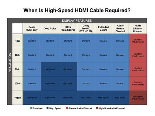 hdmi_speed_body